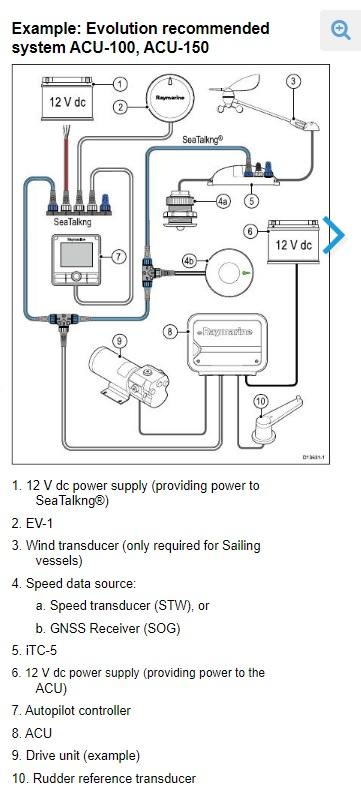 Raymarine System Example.jpg