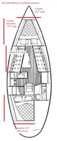 32-200 berth sizes.jpg
